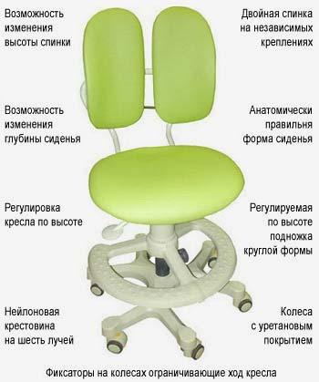 детское кресло kids dualinder